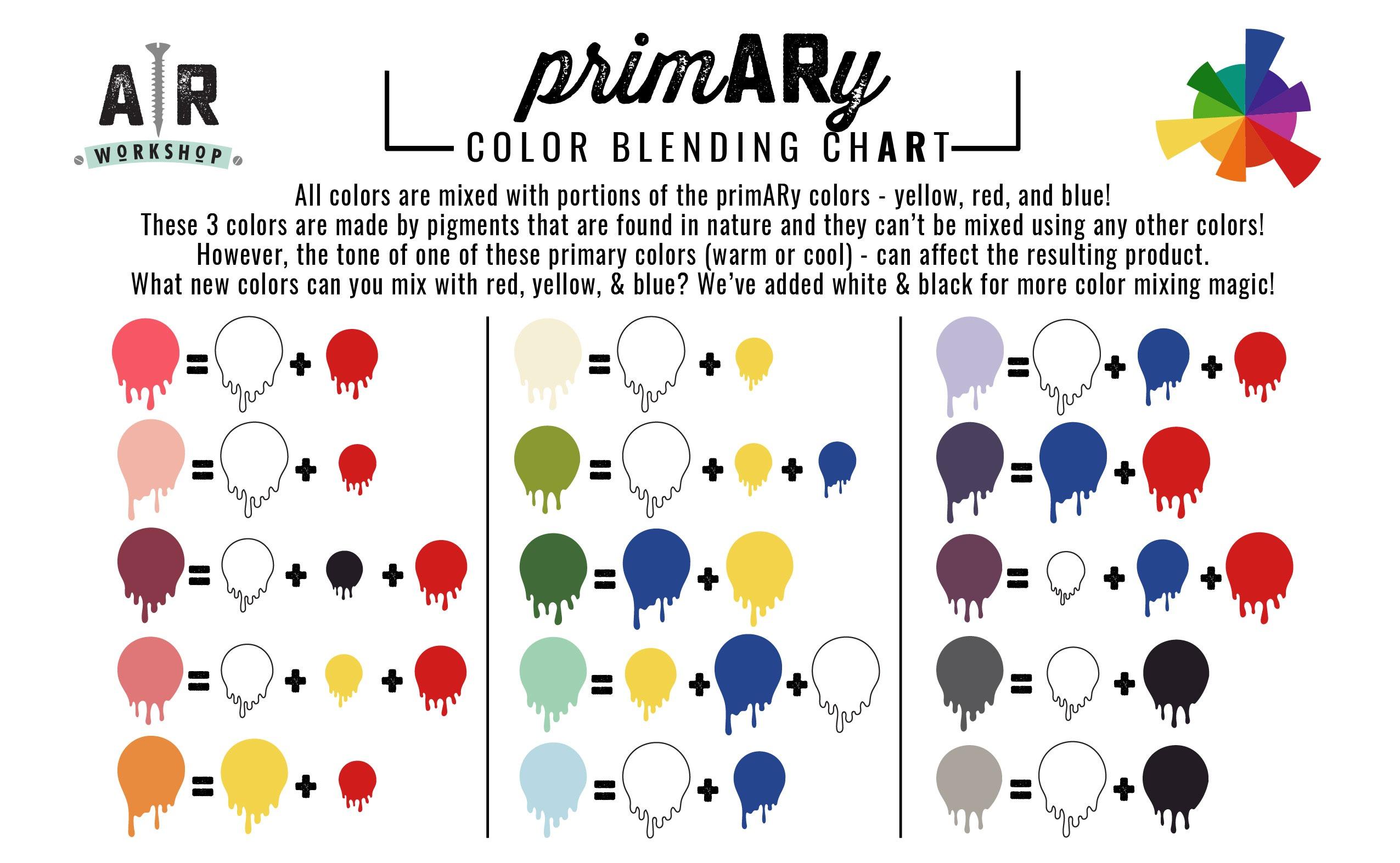 blending-chart-01